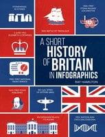 A Short History of Britain in Infographics - Ray Hamilton