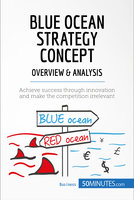 Blue Ocean Strategy Concept - Overview & Analysis - 50MINUTES.COM