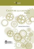 Ciclo de la calidad PHVA - Amparo Zapata